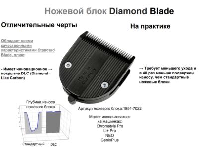 Moser нож 1854-7022 Diamond Blade